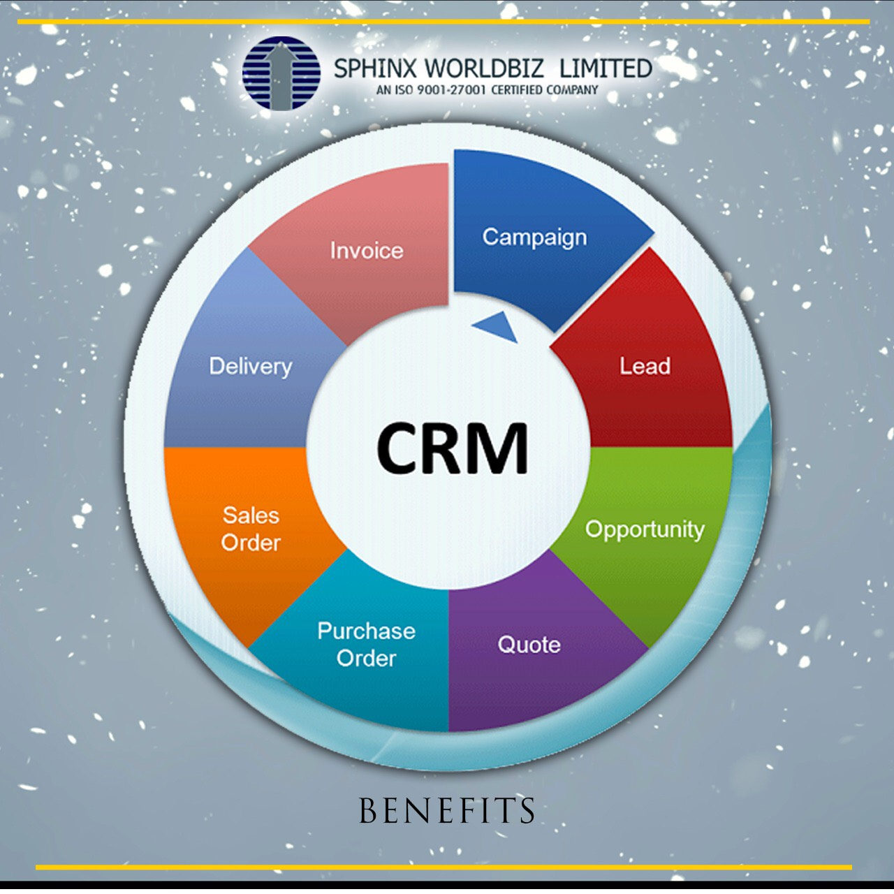 Integrating CRM Solution